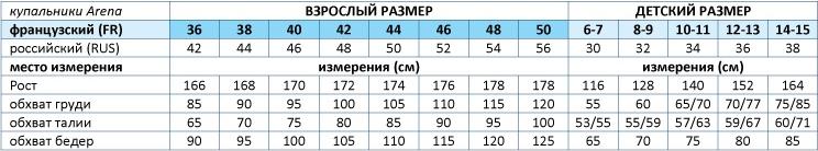 Таблица размеров женских купальников.png