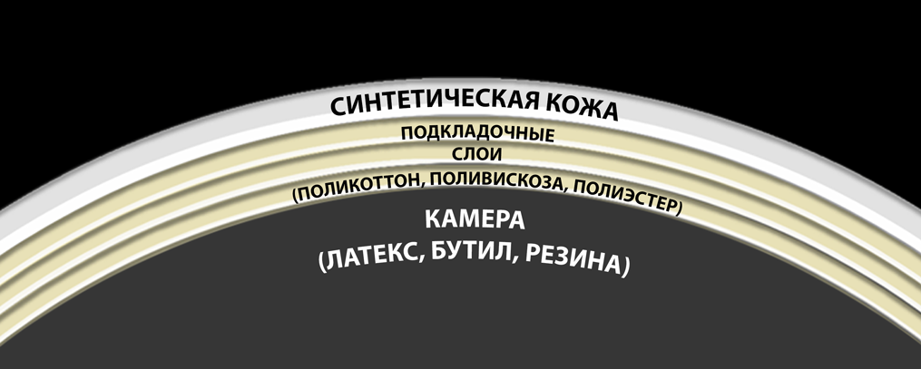 Слои.png